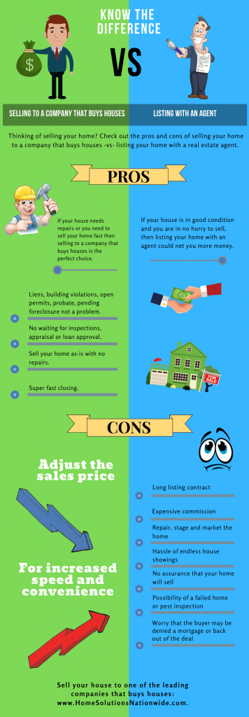 Infographic comparing the advantages and disadvantages of selling through a Realtor versus selling to a company that buys houses